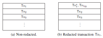 тхз  (а) Non-redacted.  тх7, тм,о  ты  тхз  (Ь) Redacted transaction
