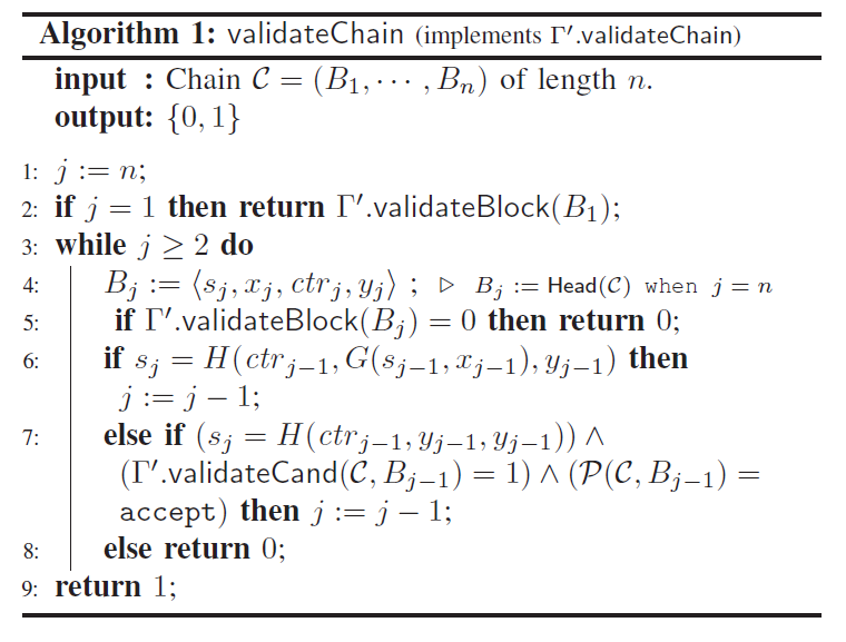 2:  3:  5:  6:  8:  9:  Algorithm 1: validateChain (implements r/ .validateChain)  input : Chain C (Bl, , Bn) of length n.  output: {0, 1}  1 then return F'.validateBlock(B1);  if  j  while j 2 2 do  Head (C) when j —  if F'.validateBlock(Bj) = 0 then return 0;  sj = yj-l)  if  then  (sj = yj_l, yj-l)) A  else if  (F'.validateCand(C, Bj_l) = 1) A (P(C, Bj-l) =  accept) then  j.  else return 0;  return 1;